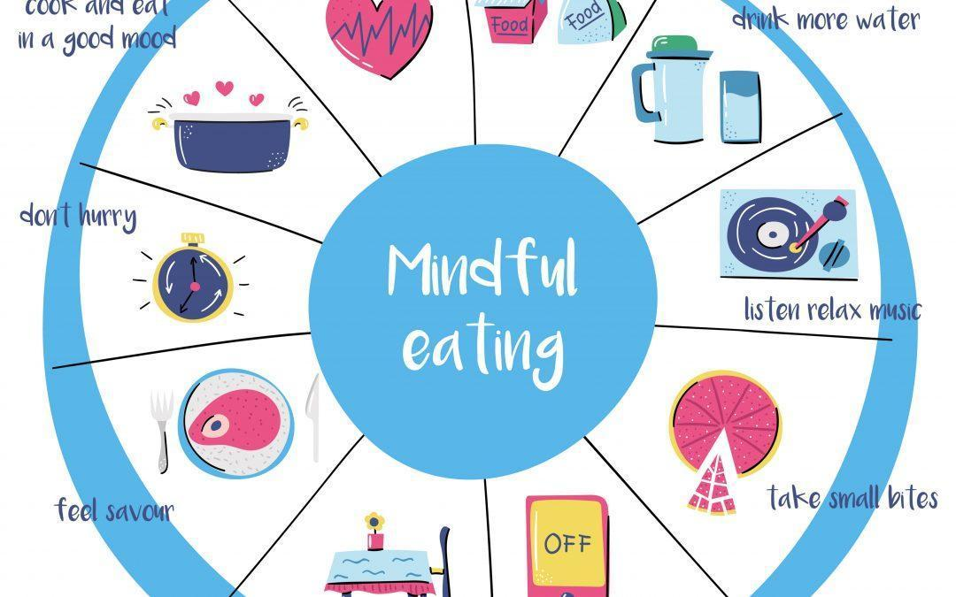 How Mindful Eating Can Change Your Relationship With Food